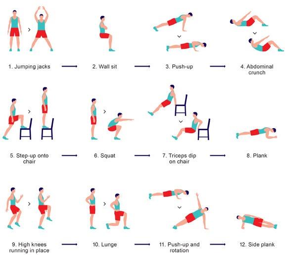 Seven - 7 minuters träning